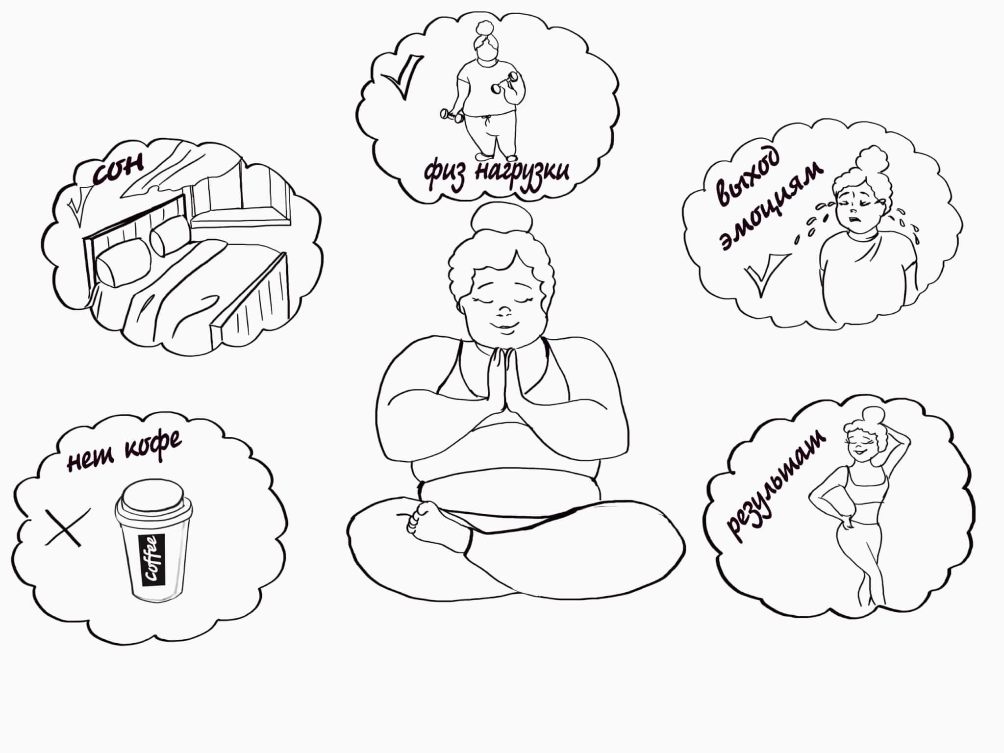 стресс, лишний вес
